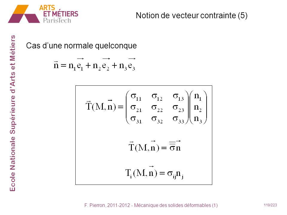 F. Pierron, 2011-2012 - Mécanique des solides déformables (1) 119/223 Notion de vecteur contrainte (5) Cas dune normale quelconque