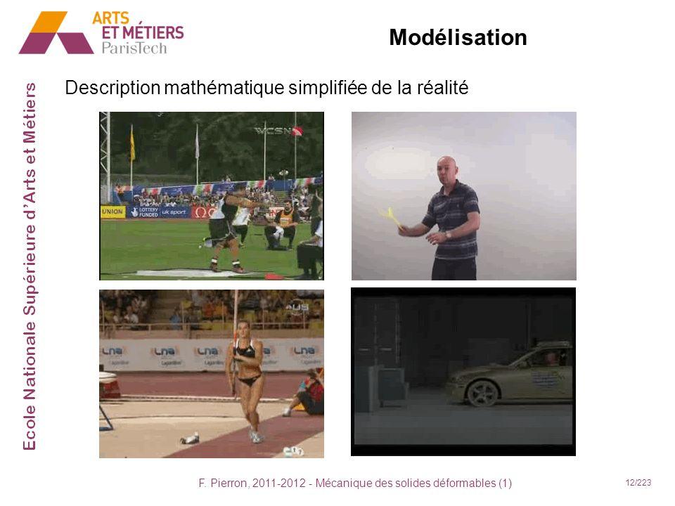 F. Pierron, 2011-2012 - Mécanique des solides déformables (1) 12/223 Modélisation Description mathématique simplifiée de la réalité