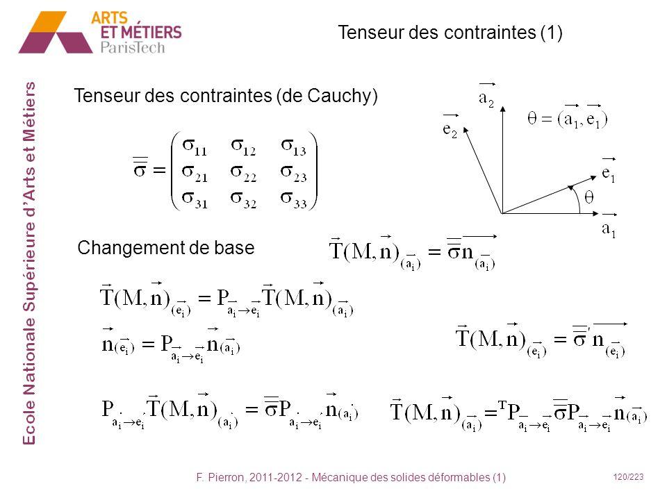 F. Pierron, 2011-2012 - Mécanique des solides déformables (1) 120/223 Tenseur des contraintes (1) Tenseur des contraintes (de Cauchy) Changement de ba