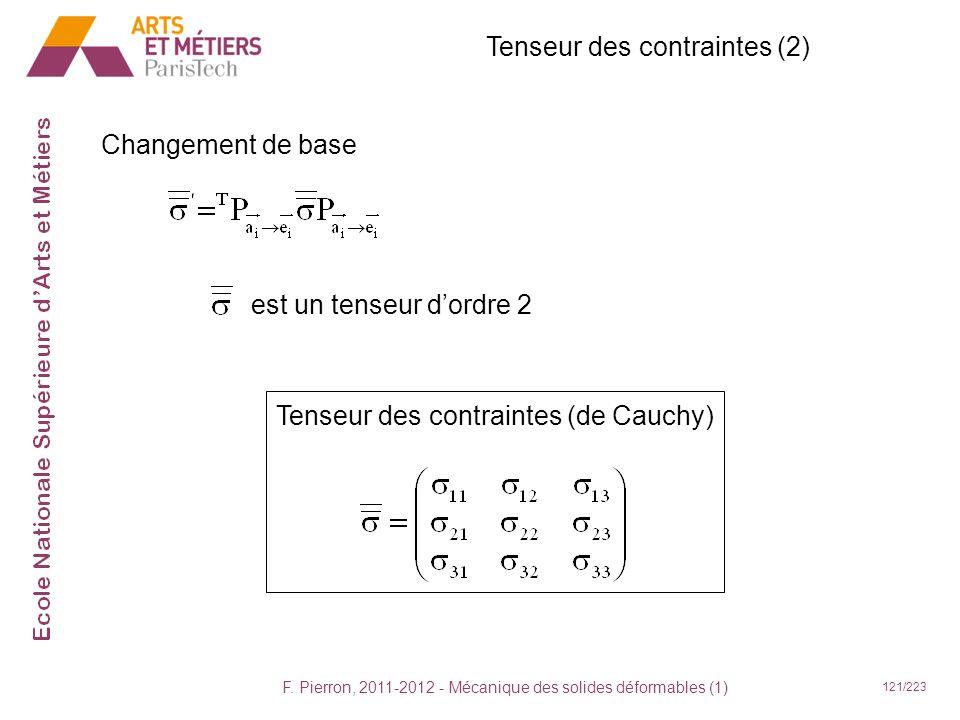 F. Pierron, 2011-2012 - Mécanique des solides déformables (1) 121/223 Tenseur des contraintes (2) Changement de base est un tenseur dordre 2 Tenseur d