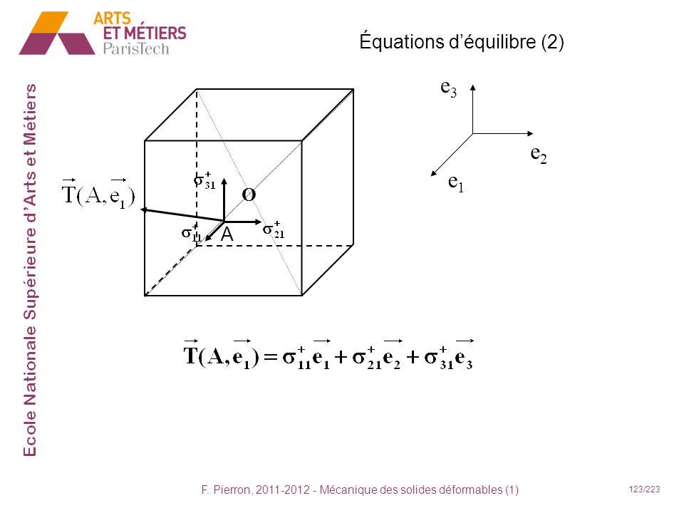 F. Pierron, 2011-2012 - Mécanique des solides déformables (1) 123/223 Équations déquilibre (2) e2e2 e1e1 e3e3 O A