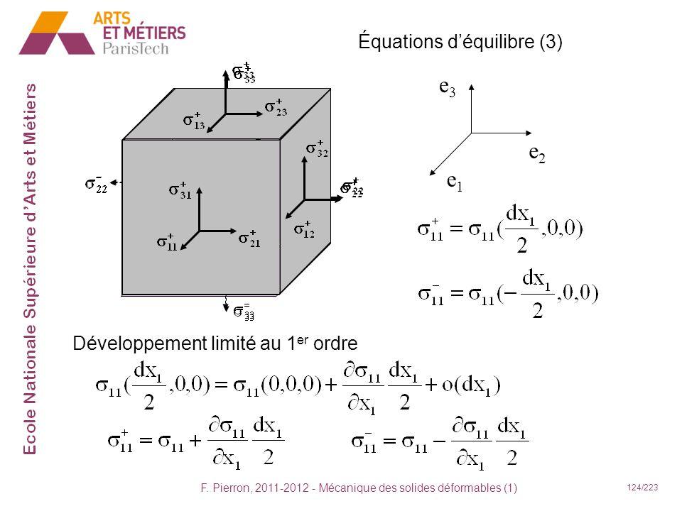 F. Pierron, 2011-2012 - Mécanique des solides déformables (1) 124/223 Équations déquilibre (3) e2e2 e1e1 e3e3 O Développement limité au 1 er ordre