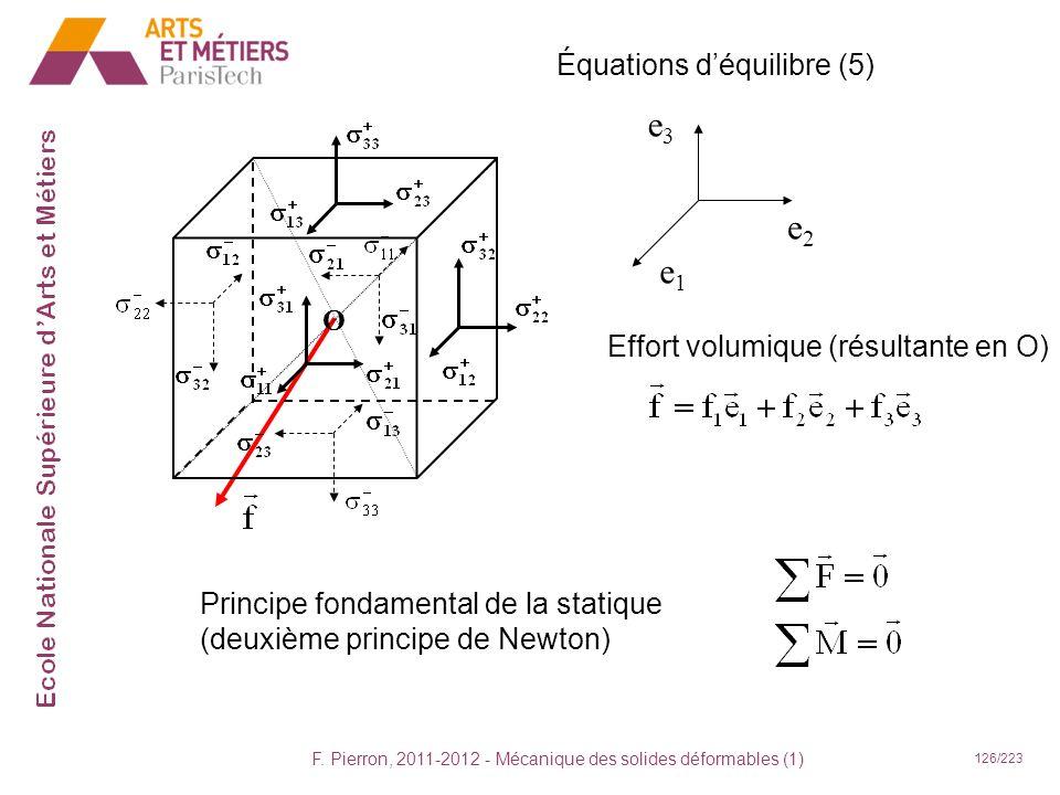 F. Pierron, 2011-2012 - Mécanique des solides déformables (1) 126/223 Équations déquilibre (5) e2e2 e1e1 e3e3 Effort volumique (résultante en O) Princ
