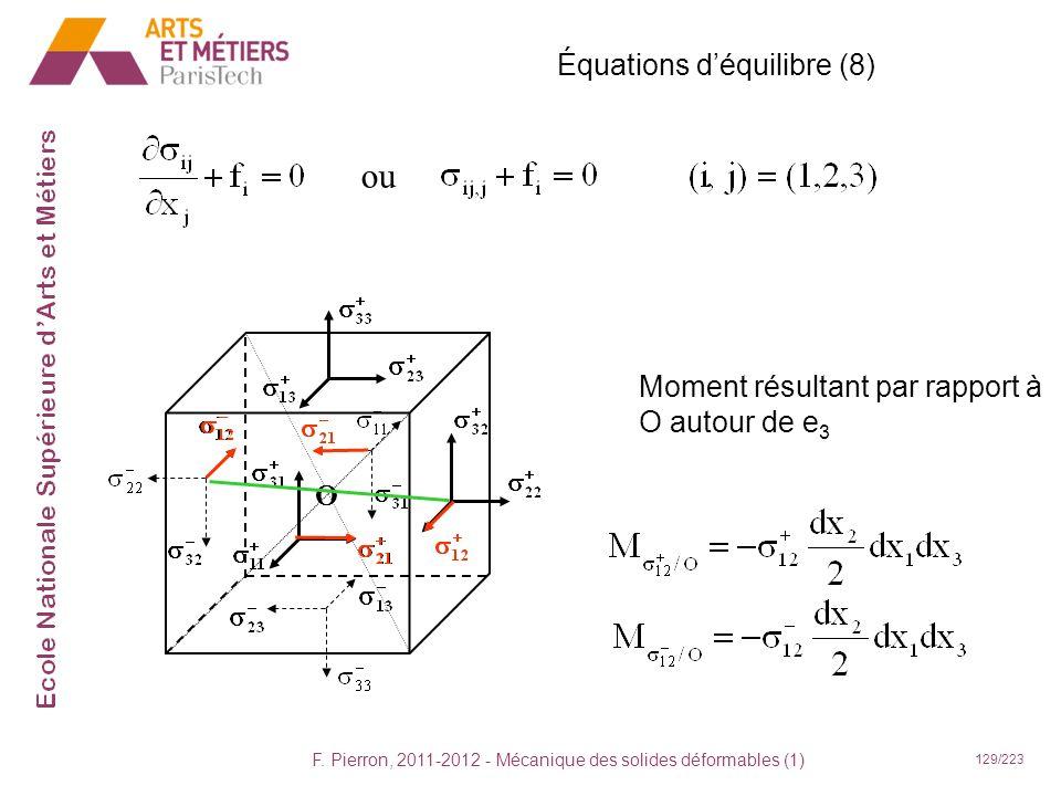 F. Pierron, 2011-2012 - Mécanique des solides déformables (1) 129/223 O Équations déquilibre (8) ou Moment résultant par rapport à O autour de e 3