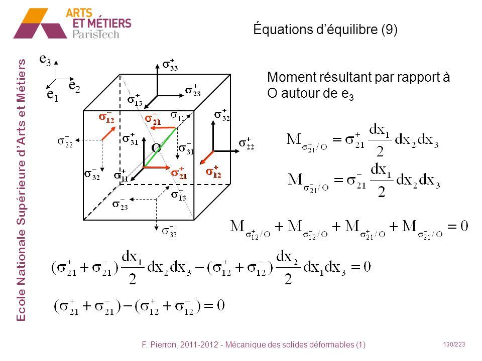 F. Pierron, 2011-2012 - Mécanique des solides déformables (1) 130/223 Équations déquilibre (9) e2e2 e1e1 e3e3 Moment résultant par rapport à O autour
