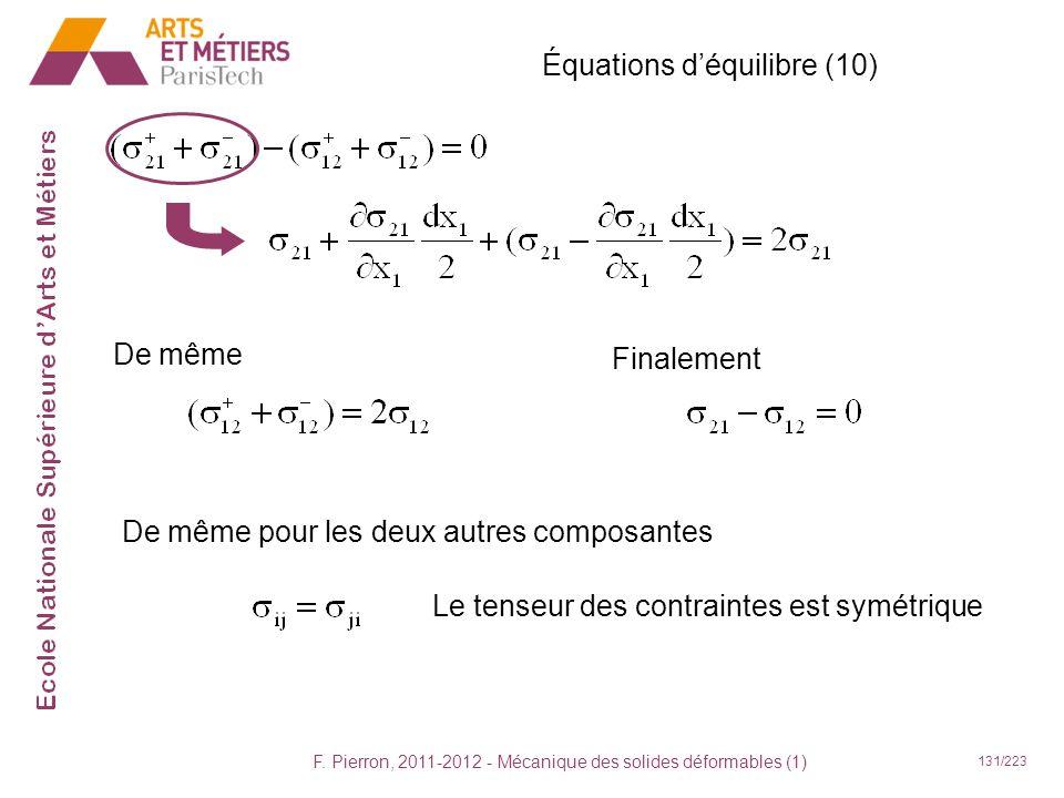 F. Pierron, 2011-2012 - Mécanique des solides déformables (1) 131/223 De même Finalement De même pour les deux autres composantes Le tenseur des contr