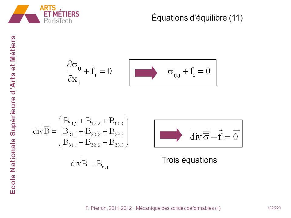 F. Pierron, 2011-2012 - Mécanique des solides déformables (1) 132/223 Équations déquilibre (11) Trois équations