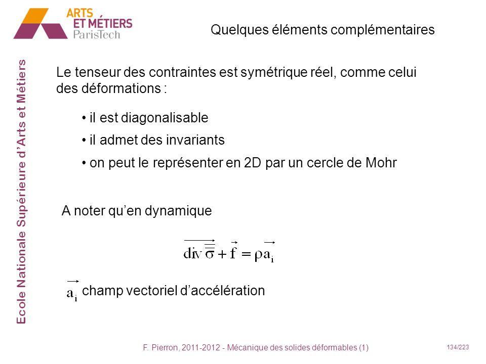 F. Pierron, 2011-2012 - Mécanique des solides déformables (1) 134/223 Quelques éléments complémentaires Le tenseur des contraintes est symétrique réel