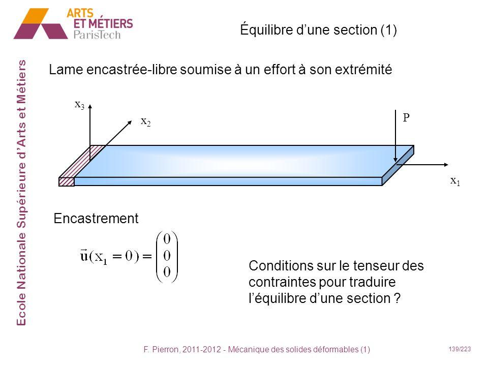 F. Pierron, 2011-2012 - Mécanique des solides déformables (1) 139/223 Équilibre dune section (1) Lame encastrée-libre soumise à un effort à son extrém