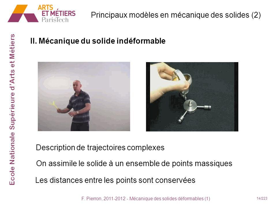 F. Pierron, 2011-2012 - Mécanique des solides déformables (1) 14/223 II. Mécanique du solide indéformable Principaux modèles en mécanique des solides