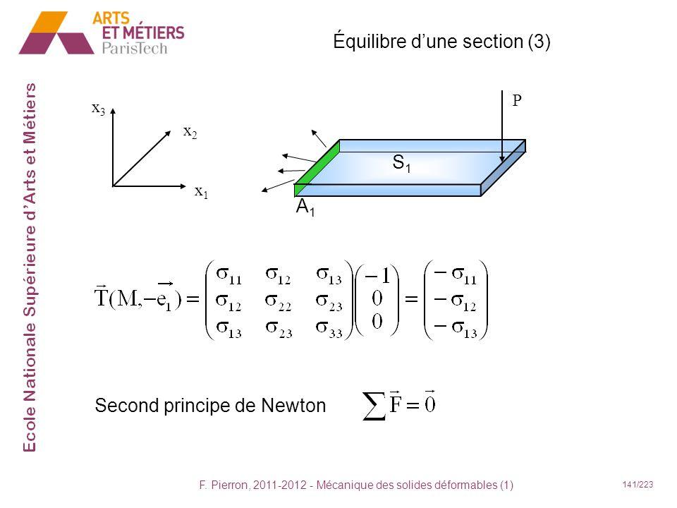 F. Pierron, 2011-2012 - Mécanique des solides déformables (1) 141/223 Équilibre dune section (3) P x1x1 x2x2 x3x3 S1S1 A1A1 Second principe de Newton