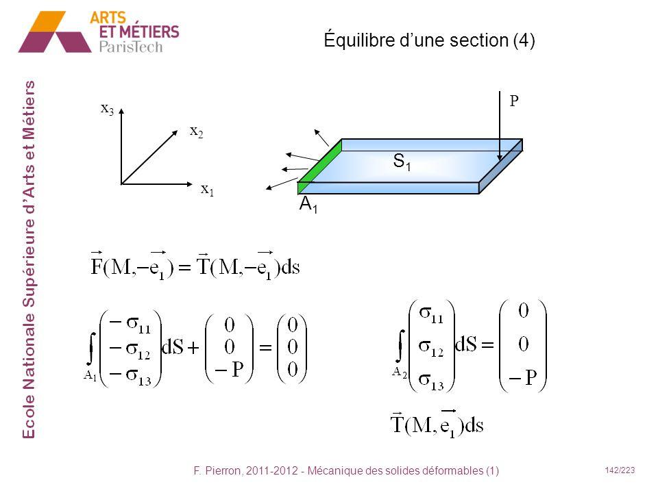 F. Pierron, 2011-2012 - Mécanique des solides déformables (1) 142/223 Équilibre dune section (4) P x1x1 x2x2 x3x3 S1S1 A1A1