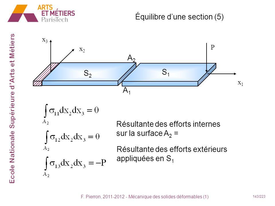 F. Pierron, 2011-2012 - Mécanique des solides déformables (1) 143/223 Équilibre dune section (5) x1x1 x2x2 x3x3 P S2S2 S1S1 A2A2 A1A1 Résultante des e