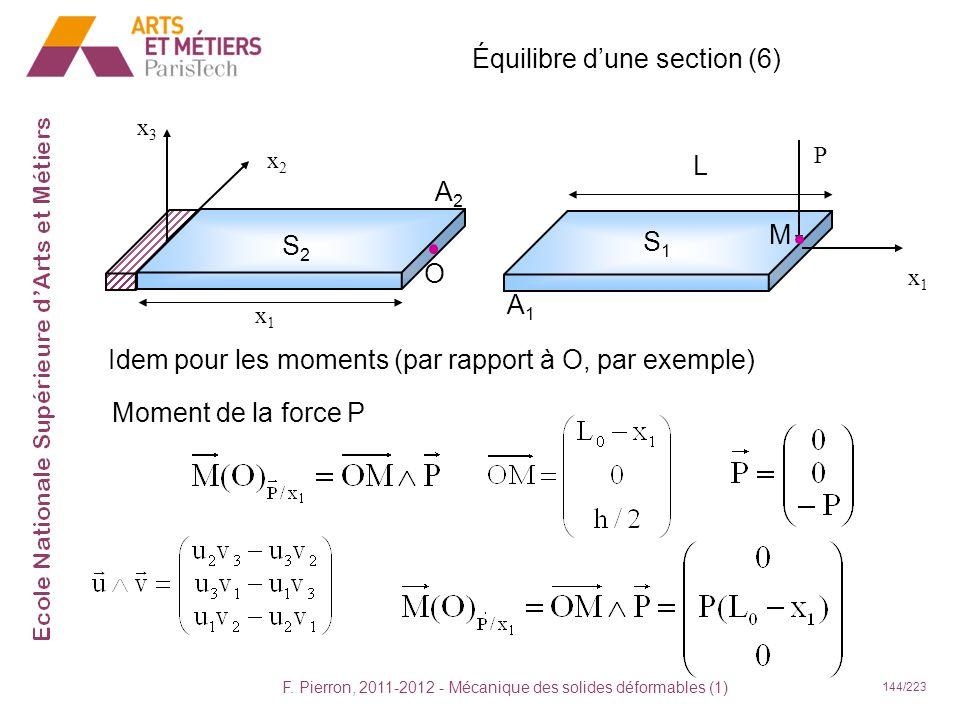 F. Pierron, 2011-2012 - Mécanique des solides déformables (1) 144/223 Équilibre dune section (6) x2x2 x3x3 S2S2 A2A2 x1x1 P S1S1 A1A1 Idem pour les mo