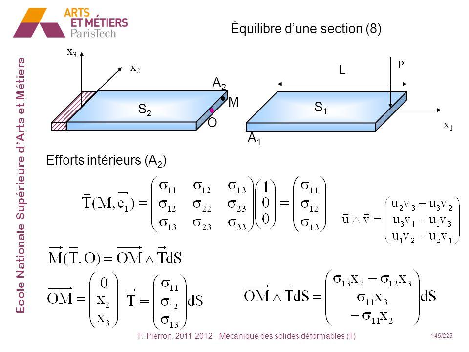 F. Pierron, 2011-2012 - Mécanique des solides déformables (1) 145/223 Équilibre dune section (8) x2x2 x3x3 S2S2 A2A2 x1x1 P S1S1 A1A1 O Efforts intéri