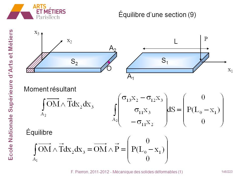 F. Pierron, 2011-2012 - Mécanique des solides déformables (1) 146/223 Équilibre dune section (9) x2x2 x3x3 S2S2 A2A2 x1x1 P S1S1 A1A1 O L Moment résul