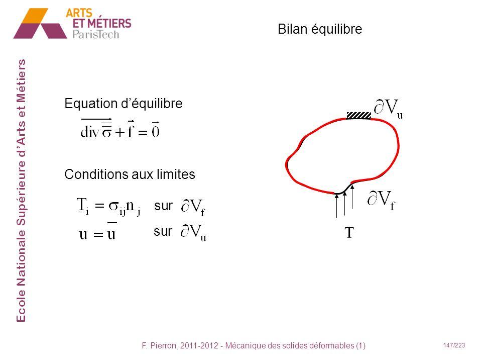 F. Pierron, 2011-2012 - Mécanique des solides déformables (1) 147/223 Bilan équilibre Equation déquilibre Conditions aux limites T sur