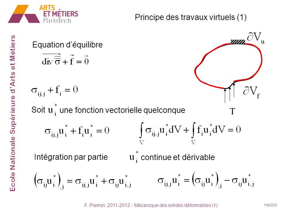 F. Pierron, 2011-2012 - Mécanique des solides déformables (1) 148/223 Principe des travaux virtuels (1) Soit une fonction vectorielle quelconque Intég