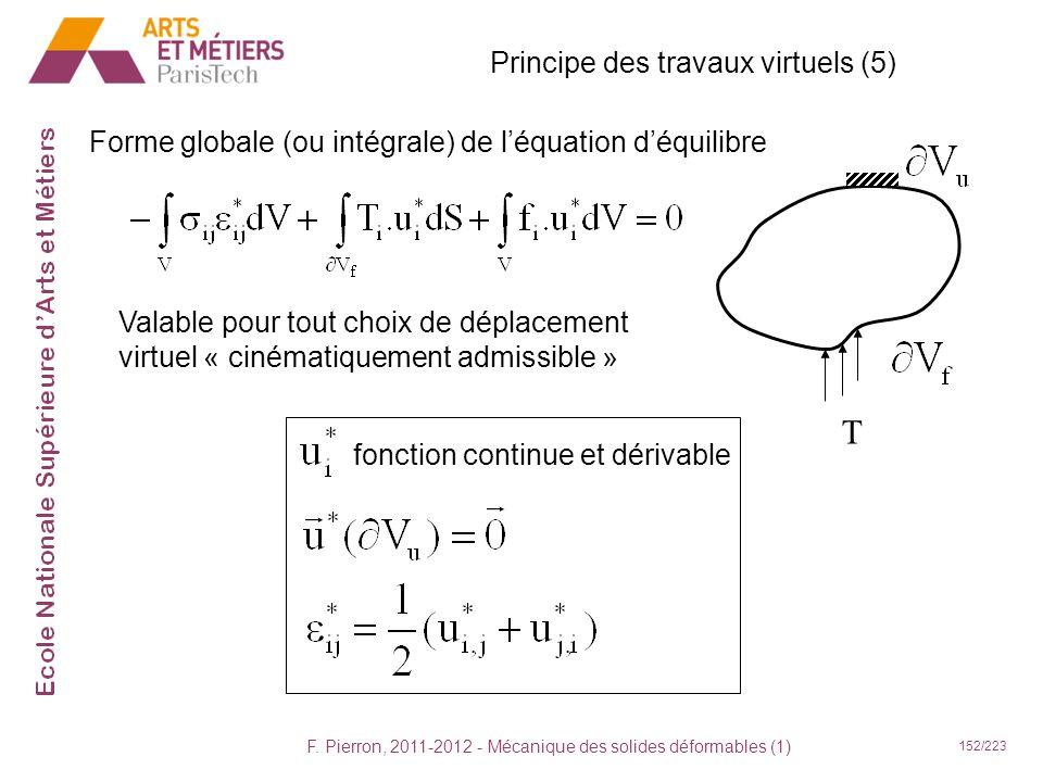 F. Pierron, 2011-2012 - Mécanique des solides déformables (1) 152/223 Principe des travaux virtuels (5) Forme globale (ou intégrale) de léquation déqu