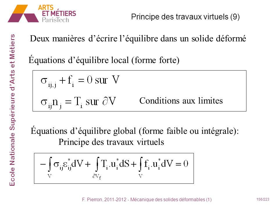 F. Pierron, 2011-2012 - Mécanique des solides déformables (1) 156/223 Principe des travaux virtuels (9) Deux manières décrire léquilibre dans un solid