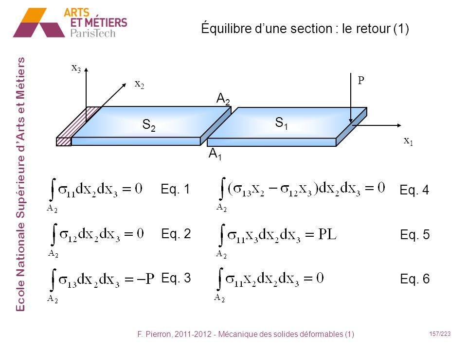 F. Pierron, 2011-2012 - Mécanique des solides déformables (1) 157/223 Équilibre dune section : le retour (1) x1x1 x2x2 x3x3 P S2S2 S1S1 A2A2 A1A1 Eq.
