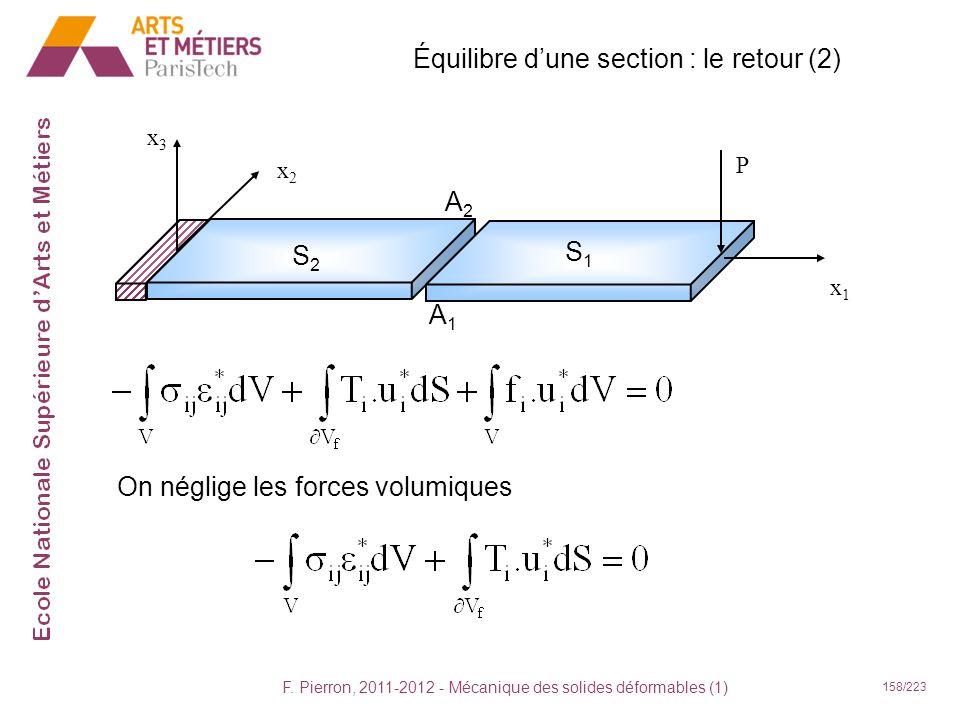 F. Pierron, 2011-2012 - Mécanique des solides déformables (1) 158/223 Équilibre dune section : le retour (2) x1x1 x2x2 x3x3 P S2S2 S1S1 A2A2 A1A1 On n
