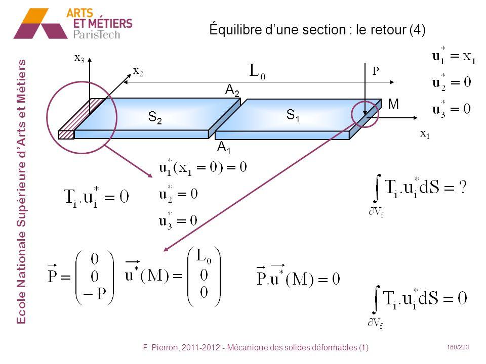 F. Pierron, 2011-2012 - Mécanique des solides déformables (1) 160/223 Équilibre dune section : le retour (4) x1x1 x2x2 x3x3 P S2S2 S1S1 A2A2 A1A1 M