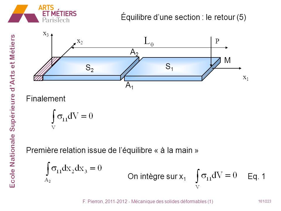 F. Pierron, 2011-2012 - Mécanique des solides déformables (1) 161/223 Équilibre dune section : le retour (5) x1x1 x2x2 x3x3 P S2S2 S1S1 A2A2 A1A1 M Pr