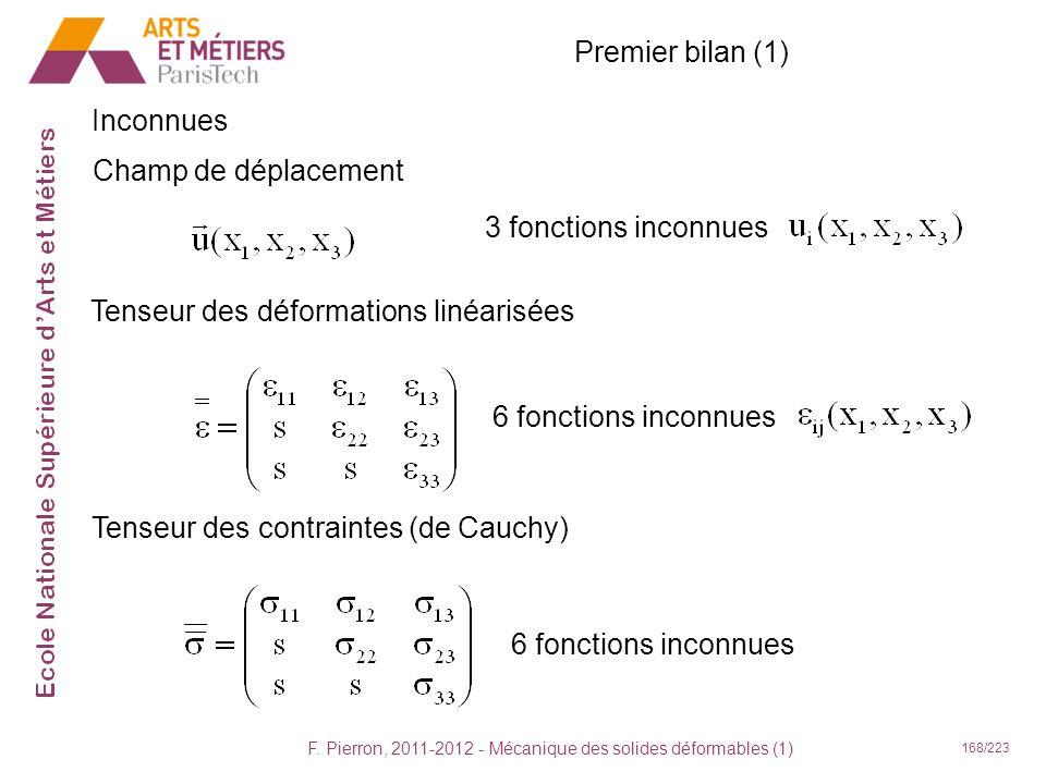 F. Pierron, 2011-2012 - Mécanique des solides déformables (1) 168/223 Premier bilan (1) Inconnues Tenseur des contraintes (de Cauchy) 6 fonctions inco