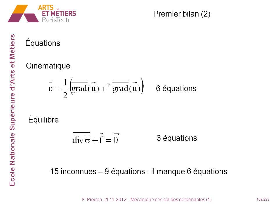 F. Pierron, 2011-2012 - Mécanique des solides déformables (1) 169/223 Premier bilan (2) Équations 6 équations Cinématique Équilibre 3 équations 15 inc