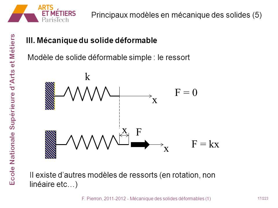 F. Pierron, 2011-2012 - Mécanique des solides déformables (1) 17/223 III. Mécanique du solide déformable Principaux modèles en mécanique des solides (