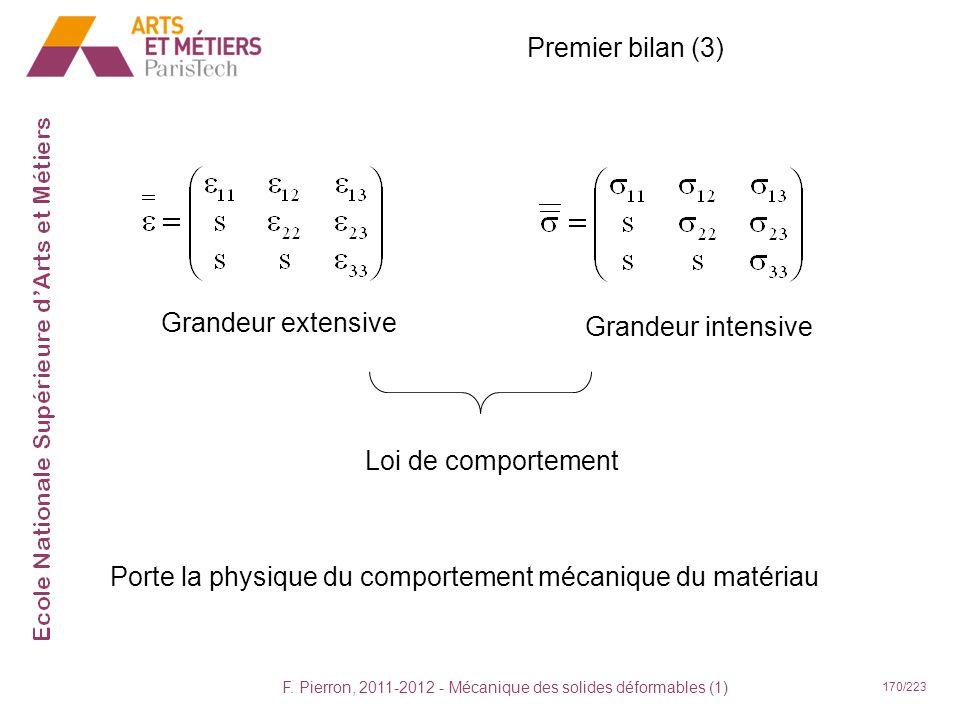 F. Pierron, 2011-2012 - Mécanique des solides déformables (1) 170/223 Premier bilan (3) Grandeur intensive Grandeur extensive Loi de comportement Port