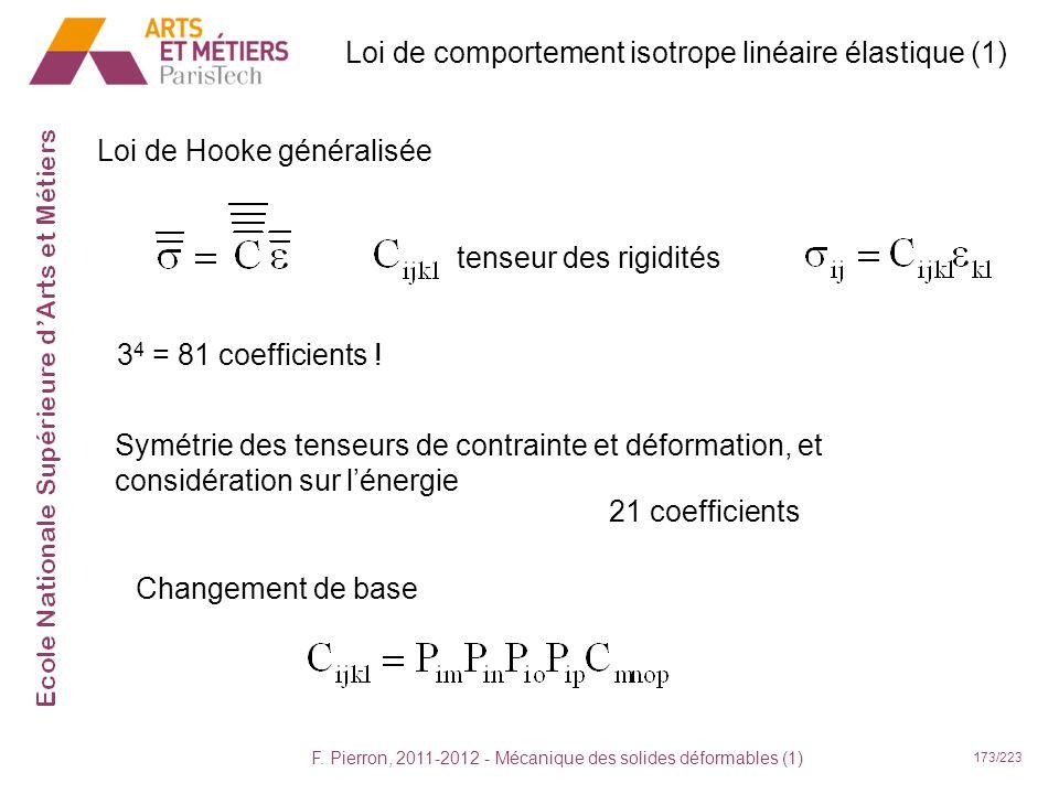 F. Pierron, 2011-2012 - Mécanique des solides déformables (1) 173/223 Loi de comportement isotrope linéaire élastique (1) Loi de Hooke généralisée 3 4