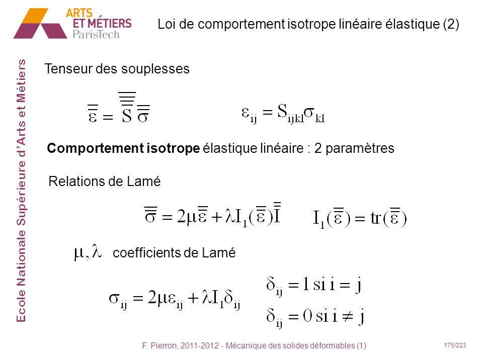 F. Pierron, 2011-2012 - Mécanique des solides déformables (1) 175/223 Tenseur des souplesses Comportement isotrope élastique linéaire : 2 paramètres c
