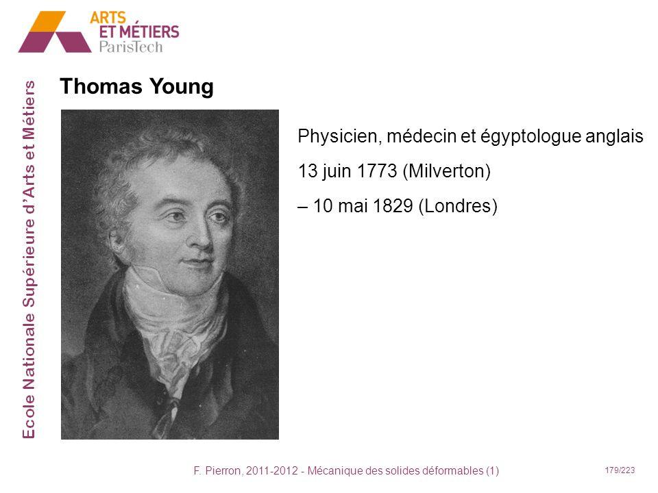 F. Pierron, 2011-2012 - Mécanique des solides déformables (1) 179/223 Thomas Young Physicien, médecin et égyptologue anglais 13 juin 1773 (Milverton)