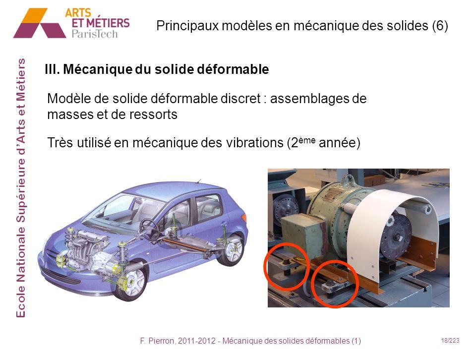 F. Pierron, 2011-2012 - Mécanique des solides déformables (1) 18/223 III. Mécanique du solide déformable Principaux modèles en mécanique des solides (