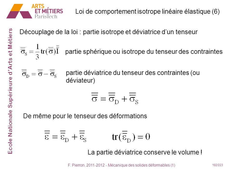 F. Pierron, 2011-2012 - Mécanique des solides déformables (1) 182/223 Découplage de la loi : partie isotrope et déviatrice dun tenseur Loi de comporte