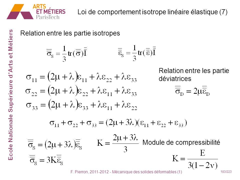 F. Pierron, 2011-2012 - Mécanique des solides déformables (1) 183/223 Relation entre les partie isotropes Loi de comportement isotrope linéaire élasti