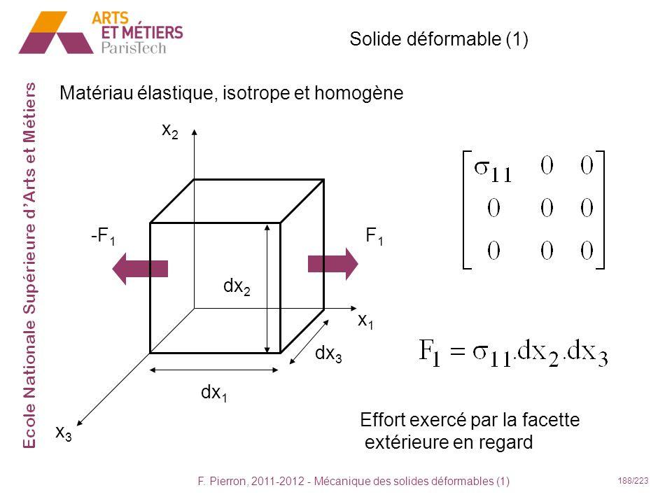F. Pierron, 2011-2012 - Mécanique des solides déformables (1) 188/223 -F 1 F1F1 x1x1 x2x2 x3x3 dx 3 dx 1 dx 2 Effort exercé par la facette extérieure