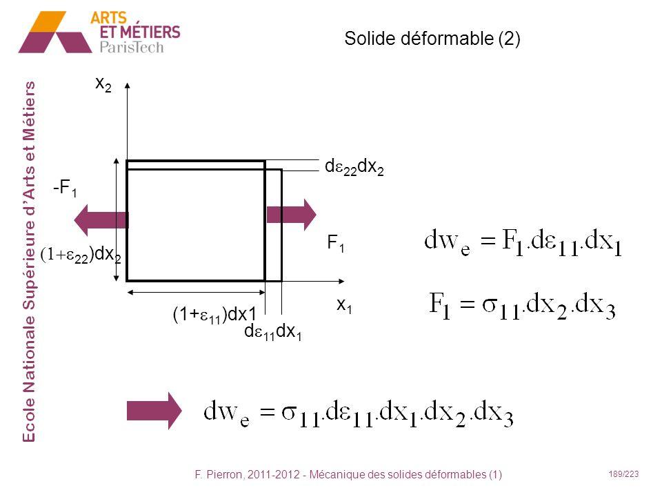 F. Pierron, 2011-2012 - Mécanique des solides déformables (1) 189/223 -F 1 F1F1 (1+ 11 )dx1 22 )dx 2 x1x1 x2x2 d 11 dx 1 d 22 dx 2 Solide déformable (