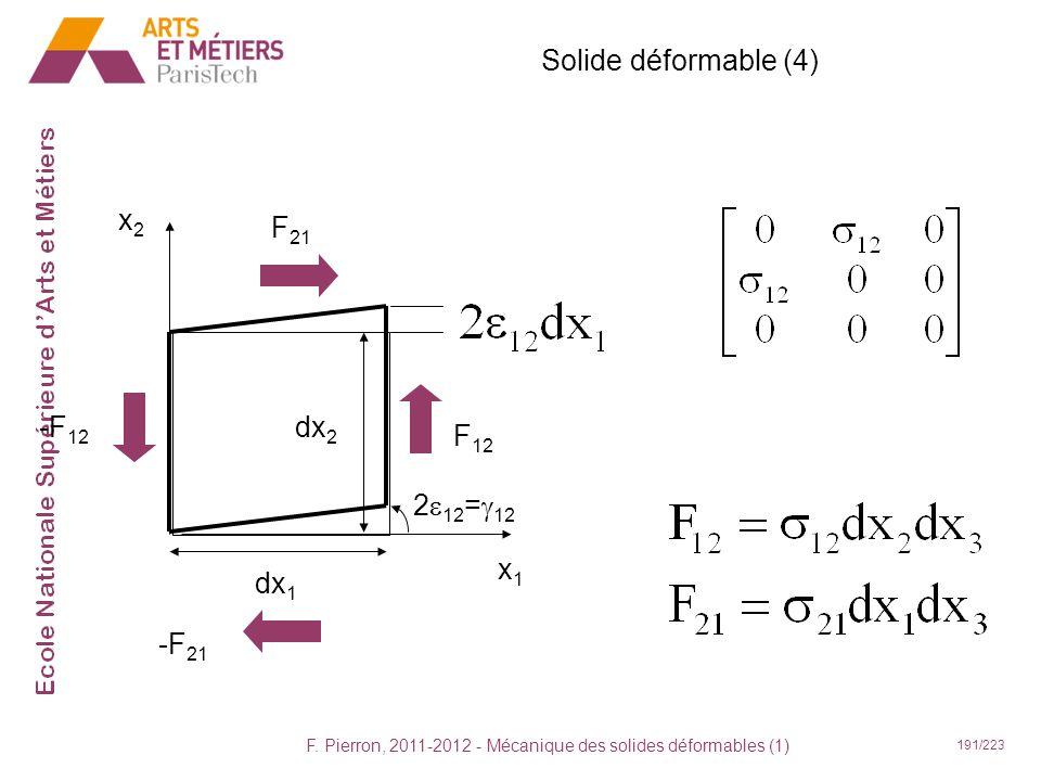 F. Pierron, 2011-2012 - Mécanique des solides déformables (1) 191/223 2 12 = 12 F 12 -F 12 F 21 -F 21 dx 1 dx 2 x1x1 x2x2 Solide déformable (4)