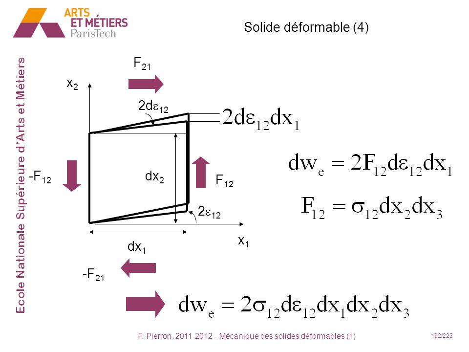 F. Pierron, 2011-2012 - Mécanique des solides déformables (1) 192/223 2d 12 dx 1 2 12 dx 2 x1x1 x2x2 F 12 -F 12 F 21 -F 21 Solide déformable (4)