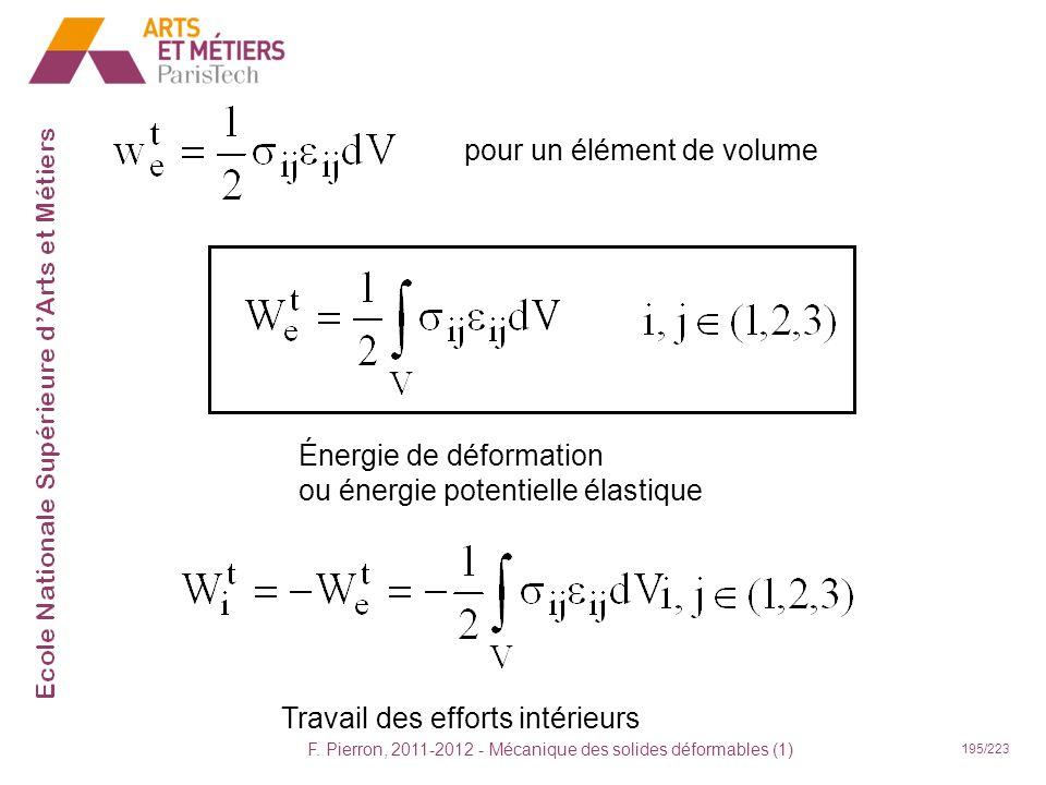 F. Pierron, 2011-2012 - Mécanique des solides déformables (1) 195/223 pour un élément de volume Énergie de déformation ou énergie potentielle élastiqu