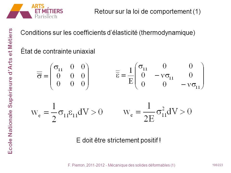 F. Pierron, 2011-2012 - Mécanique des solides déformables (1) 196/223 Conditions sur les coefficients délasticité (thermodynamique) Retour sur la loi