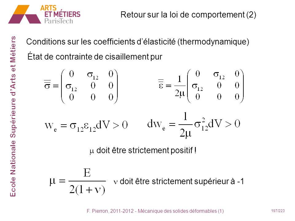 F. Pierron, 2011-2012 - Mécanique des solides déformables (1) 197/223 Conditions sur les coefficients délasticité (thermodynamique) Retour sur la loi