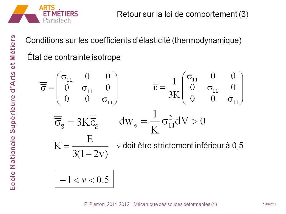 F. Pierron, 2011-2012 - Mécanique des solides déformables (1) 198/223 Conditions sur les coefficients délasticité (thermodynamique) Retour sur la loi