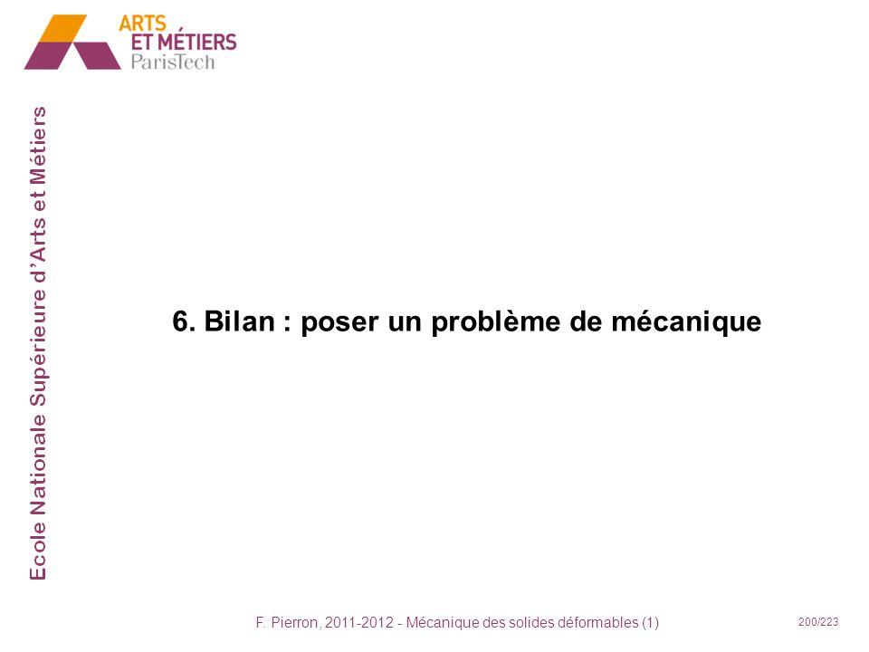 F. Pierron, 2011-2012 - Mécanique des solides déformables (1) 200/223 6. Bilan : poser un problème de mécanique