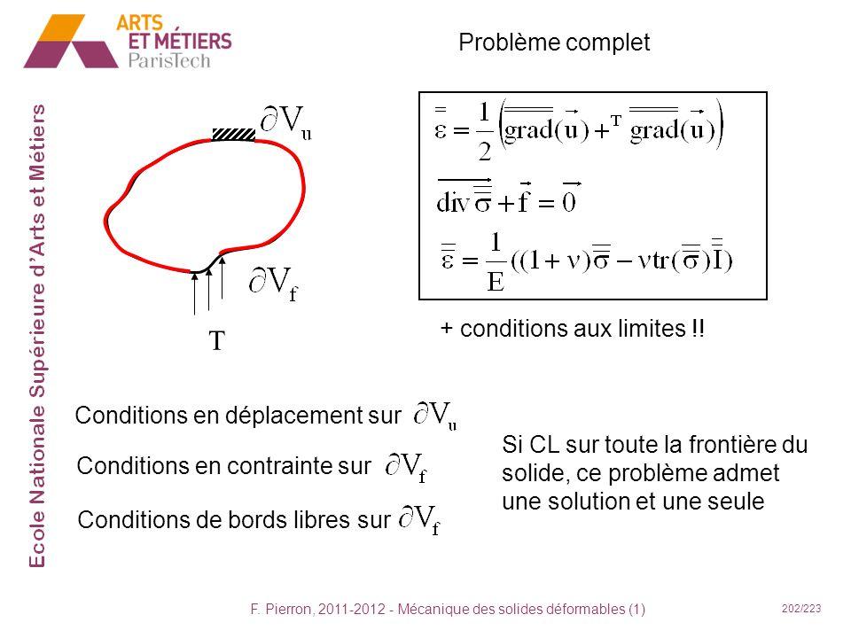 F. Pierron, 2011-2012 - Mécanique des solides déformables (1) 202/223 Problème complet T + conditions aux limites !! Conditions en déplacement sur Con