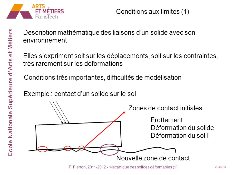 F. Pierron, 2011-2012 - Mécanique des solides déformables (1) 203/223 Conditions aux limites (1) Description mathématique des liaisons dun solide avec