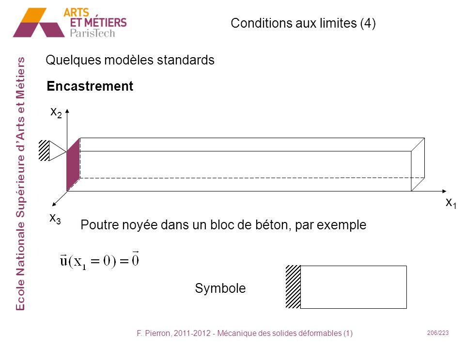 F. Pierron, 2011-2012 - Mécanique des solides déformables (1) 206/223 Conditions aux limites (4) Quelques modèles standards Encastrement x1x1 x2x2 x3x